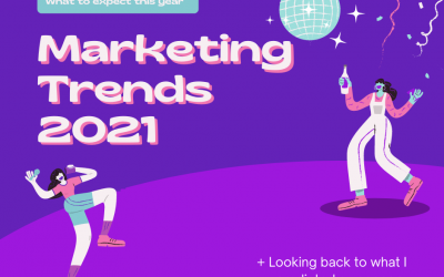 Marketing trends for 2021 (and looking back on my forecast for 2020)